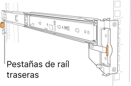 Conjunto de riel que muestra la ubicación de las patillas traseras del riel.