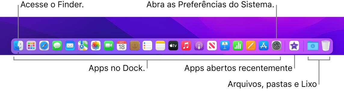 O Dock, mostrando o Finder, as Preferências do Sistema e a linha no Dock que separa apps de arquivos e pastas.