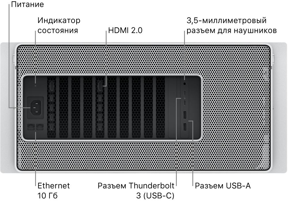 Задняя панель MacPro. Показаны: порт питания, индикатор состояния, два порта HDMI2.0, аудиоразъем для наушников 3,5мм, два порта 10Gigabit Ethernet, два порта Thunderbolt3 (USB-C) идва порта USB-A.