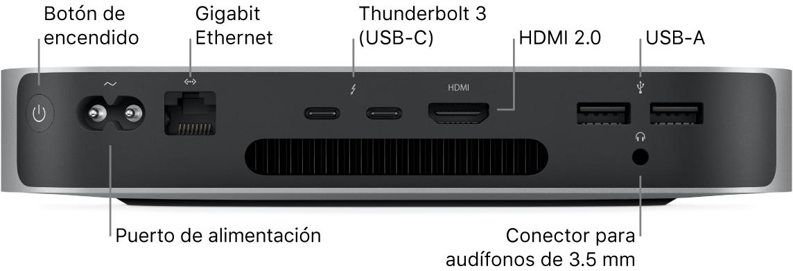 El reverso de la Macmini con el chipM1 mostrando el botón de encendido, el puerto de corriente, el puertoGigabitEthernet, dos puertos Thunderbolt3(USB-C), un puertoHDMI, dos puertos USB-A y un puerto para audífonos de 3.5mm.