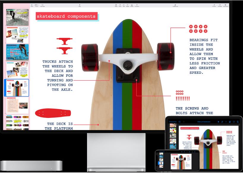 Mac mini obok różnych urządzeń zdostępem do tej samej zawartości iCloud.