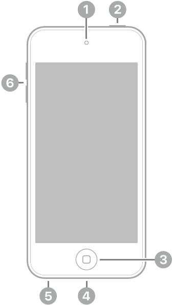 iPod touch'ın önden görünüşü.