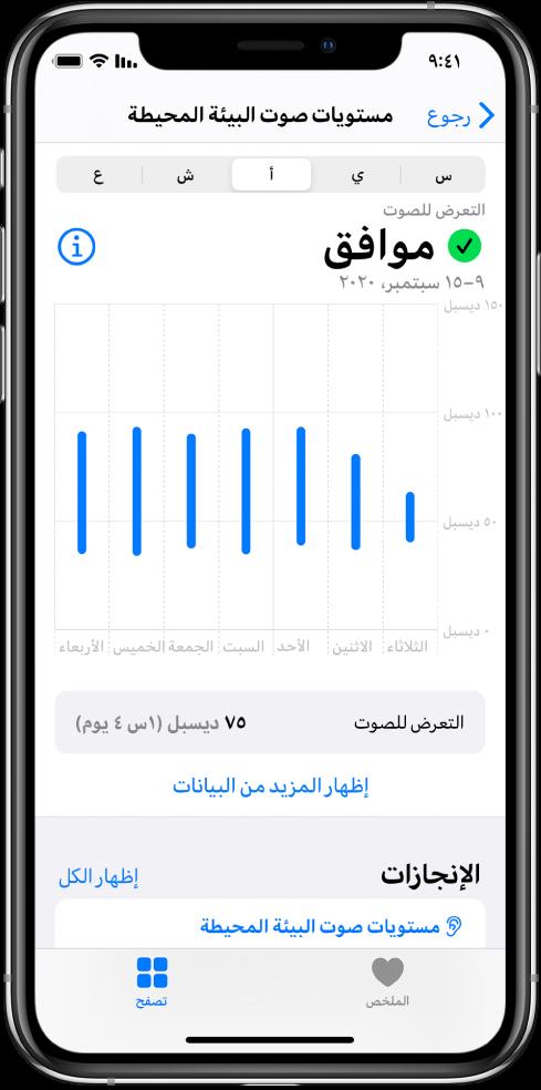 شاشة مستويات صوت البيئة المحيطة تعرض مستويات الصوت اليومية لأسبوع معين.