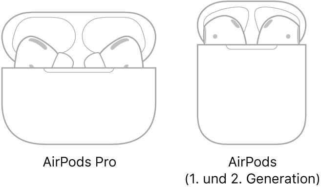 Links ist eine Abbildung der AirPods Pro im Ladecase zu sehen. Rechts ist eine Abbildung der AirPods (2. Generation) im Ladecase zu sehen.