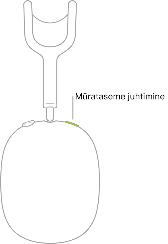 Joonisel on kujutatud parema AirPods Max kuulari mürajuhtimise nuppu.