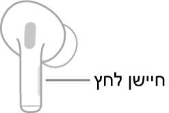 איור של AirPod המציג את מיקומו של חיישן הלחץ. כאשר ממקמים את ה‑AirPod באוזן, חיישן הלחץ נמצא בקצה העליון של החלק הארוך של האזניה.