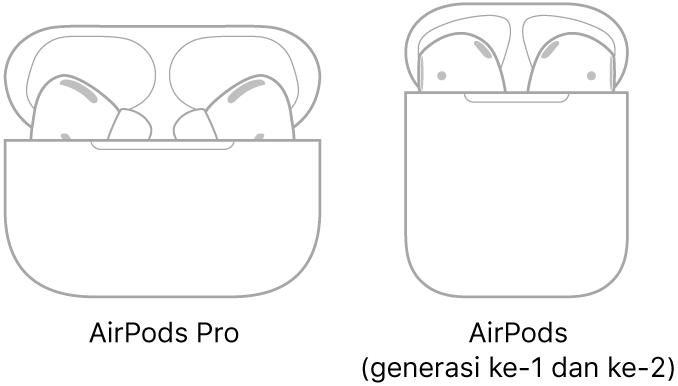 Di sebelah kiri, ilustrasi AirPods Pro di casingnya. Di sebelah kanan, ilustrasi AirPods (generasi ke-2) di casingnya.