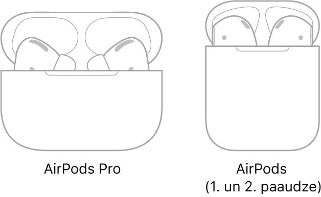 Ilustrācijā pa kreisi redzamas AirPodsPro austiņas savā futrālī. Ilustrācijā pa labi redzamas AirPods (2.paaudzes) austiņas savā futrālī.