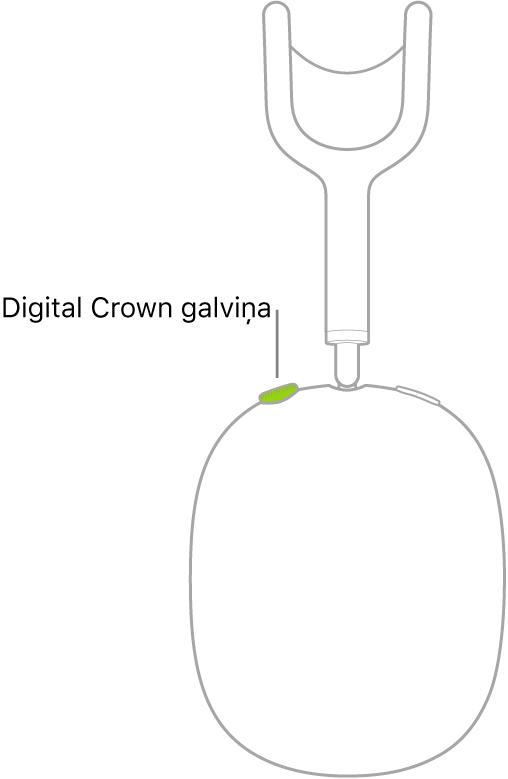 Attēlā redzama DigitalCrown galviņas atrašanās vieta uz labās AirPodsMax austiņas.