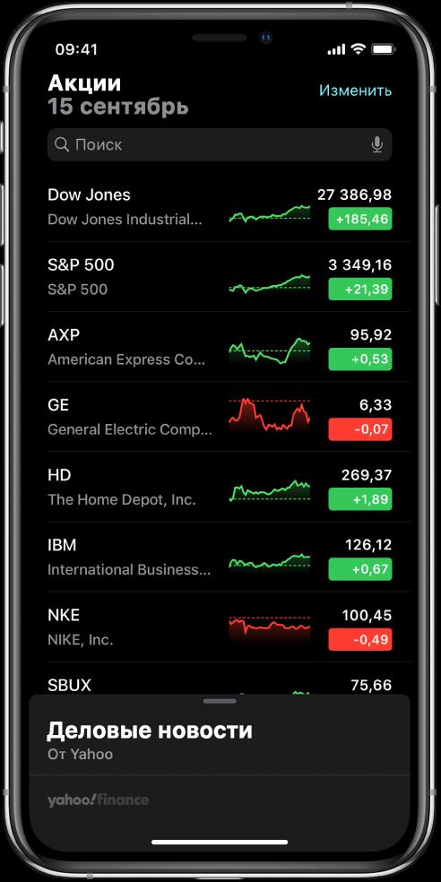 Список, в котором отображается перечень различных акций. На каждой акции отображается следующая информация (слева направо): тикер и название акции, график показателей доходности, цена акции и данные об изменении цены. В верхней части экрана над списком акций расположено поле поиска. Под списком находится раздел «Деловые новости». С помощью жеста смахивания вверх по параметру «Деловые новости» можно отобразить статьи.