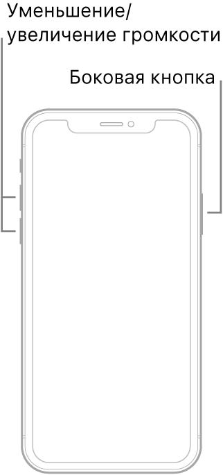 iPhone без кнопки «Домой», повернутый экраном вверх. Налевой стороне устройства показаны кнопки увеличения иуменьшения громкости, анаправой стороне показана боковая кнопка.