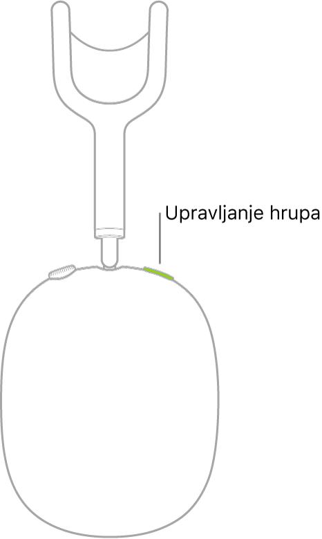 Slika prikazuje lokacijo gumba za uravnavanje šumov na desni slušalki Airpod Max.