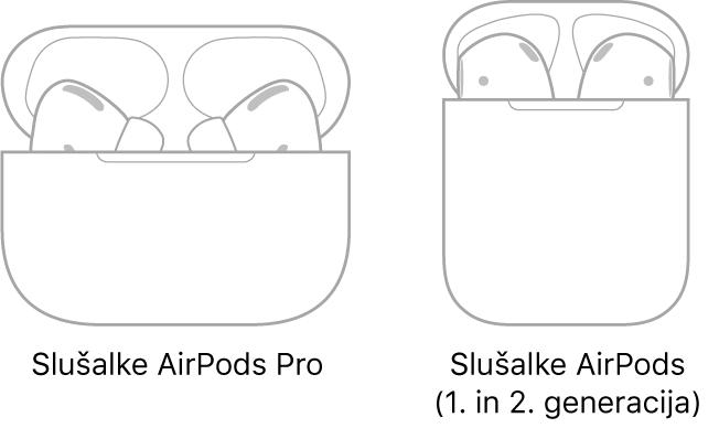 Na levi strani je slika slušalk AirPods Pro v etuiju. Na desni strani je slika slušalk AirPods (2. generacije) v etuiju.