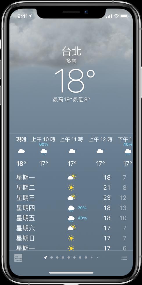 「天氣」畫面從上到下顯示:地點、劇烈雷雨警報、目前氣溫、當天高低氣溫,以及下個小時降水量圖。畫面底部為每小時的預測,接著是顯示地點列表中有多少地點的一排圓點。右下角為「編輯城市」按鈕。