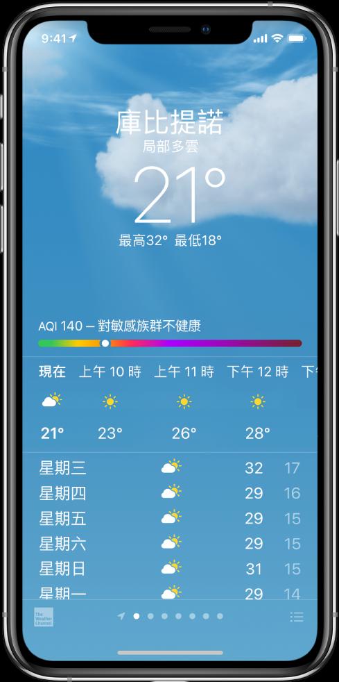 「天氣」畫面顯示當天的地點、目前氣溫、高低氣溫,以及空器品質指標圖顯示「對敏感族群不健康」。畫面中央為目前每小時的預測,接著是未來 7 天的預報。位於底部中央的一排圓點顯示地點列表中的地點數量。右下角為「編輯城市」按鈕。