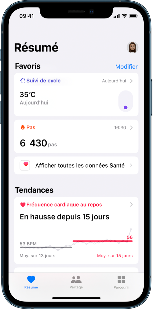 Un écran Résumé affichant «Suivi de cycle» et «Nombre de pas» sous Favoris, ainsi que «Fréquence cardiaque au repos» sous Tendances.