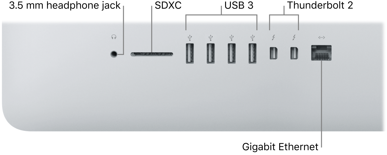 Part of the back of an iMac, showing the 3.5 mm headphone jack, SDXC slot, USB 3 ports, Thunderbolt 2 ports, and Gigabit Ethernet port.