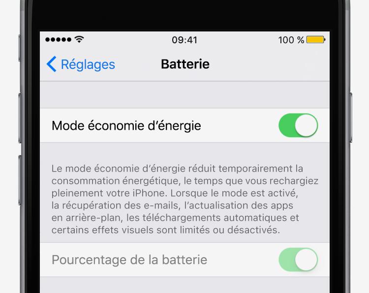Iphone S Combien De Pouce