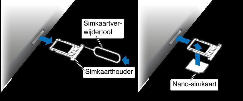 De linkerkant van een iPad mini Wi-Fi + 3G waarbij de simkaartverwijdertool in de simkaarthouder is geplaatst, de houder gedeeltelijk naar buiten steekt en een nanosimkaart in de simkaarthouder wordt gestoken. De afbeelding rechts laat zien hoe de simkaarthouder in de iPad mini wordt geplaatst.