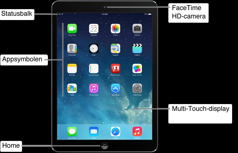 De voorkant van de iPad in een oogopslag. Van rechts naar links bevinden zich de volgende onderdelen: de FaceTime-camera, het Multi-Touch-scherm, de thuisknop, de appsymbolen in het Multi-Touch-scherm en de statusbalk.