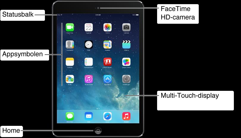 De voorkant van de iPad mini in een oogopslag. Van rechts naar links bevinden zich de volgende onderdelen: de FaceTime-camera, het Multi-Touch-scherm, de thuisknop, de appsymbolen in het Multi-Touch-scherm en de statusbalk.