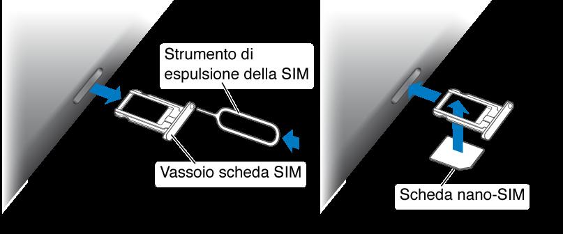 La parte laterale di un iPadmini Wi-Fi + 3G con lo strumento di espulsione della scheda SIM inserito nel vassoio della SIM, il vassoio parzialmente rimosso e una scheda nano-SIM nel vassoio. Un'altra immagine a destra mostra il vassoio della scheda SIM mentre viene inserito in iPadmini.