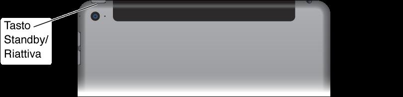 Guardando la parte anteriore di iPad, con il tasto Home in basso, il tasto Standby/Riattiva si trova sul bordo superiore, nell'angolo superiore destro.