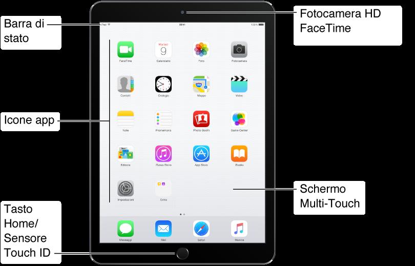 L'immagine mostra la parte anteriore di un iPad. Da destra a sinistra sono visibili la fotocamera FaceTime, lo schermo Multi-Touch, il tasto Home, le icone applicazione e la barra di stato.