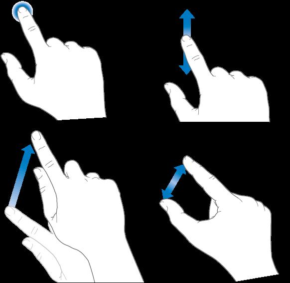 """Due mani che mostrano il gesto tocco con un solo dito, quindi il gesto """"trascina"""" con il dito che si muove verso il basso e verso l'alto senza sollevarsi dallo schermo, il gesto """"scorri"""", dove il dito si muove verso l'alto e si solleva, e il gesto """"pizzica"""" e """"allarga"""", con un dito che si muove verso l'altro o si allontana dall'altro sullo schermo Multi-Touch."""
