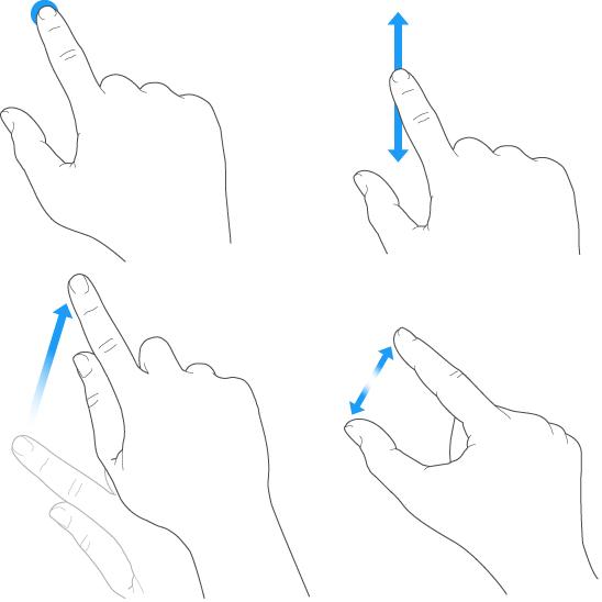 Bàn tay thể hiện các cử chỉ đơn giản trên màn hình Multi-Touch. Bắt đầu từ phía trên bên trái và di chuyển theo chiều kim đồng hồ: một ngón tay minh họa cử chỉ chạm; một ngón tay minh họa cử chỉ kéo, trong đó ngón tay di chuyển lên và xuống mà không nhấc khỏi bề mặt; một ngón tay minh họa cử chỉ vuốt, trong đó ngón tay di chuyển lên và nhấc lên; và hai ngón tay minh họa cử chỉ chụm và mở, trong đó các ngón tay di chuyển vào gần hoặc ra xa nhau