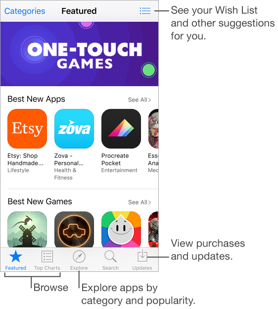 The Featured screen of the App Store displaying Best New Apps and Best New Games items. The Categories button is in the upper left; the List button is in the upper right. Across the bottom, from left to right, are the Featured, Top Charts, Explore, Search, and Updates tabs