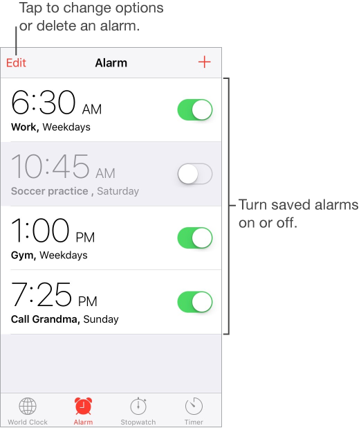 The Alarm screen, with the Edit button in the upper-left corner and the Add button in the upper-right corner. Four horizontal bands display alarms for four purposes with on/off toggles for each alarm. Along the bottom, from left to right, are the World Clock, Alarm, Stopwatch, and Timer tabs