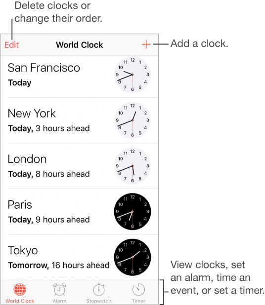 The World Clock screen, with the Edit button in the upper-left corner and the Add button in the upper-right corner. Five horizontal bands display the time in five different cities around the world. Along the bottom, from left to right, are the World Clock, Alarm, Stopwatch, and Timer tabs
