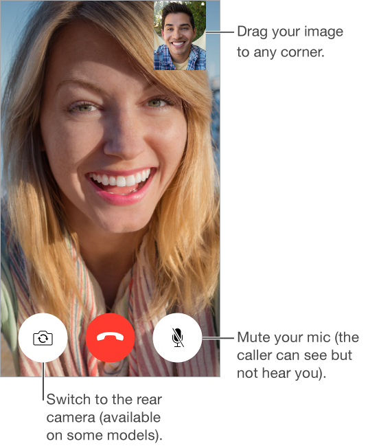 The FaceTime screen showing a call in progress and the caller's face filling most of the screen. Your image is in the upper right. Across the bottom, from left to right, are the Switch Camera, End, and Mute buttons