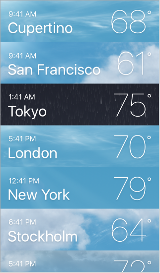 List of cities with the time and current temperature for each