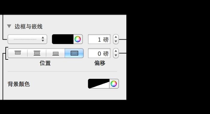 更改线条样式、粗细、位置和颜色的控制。