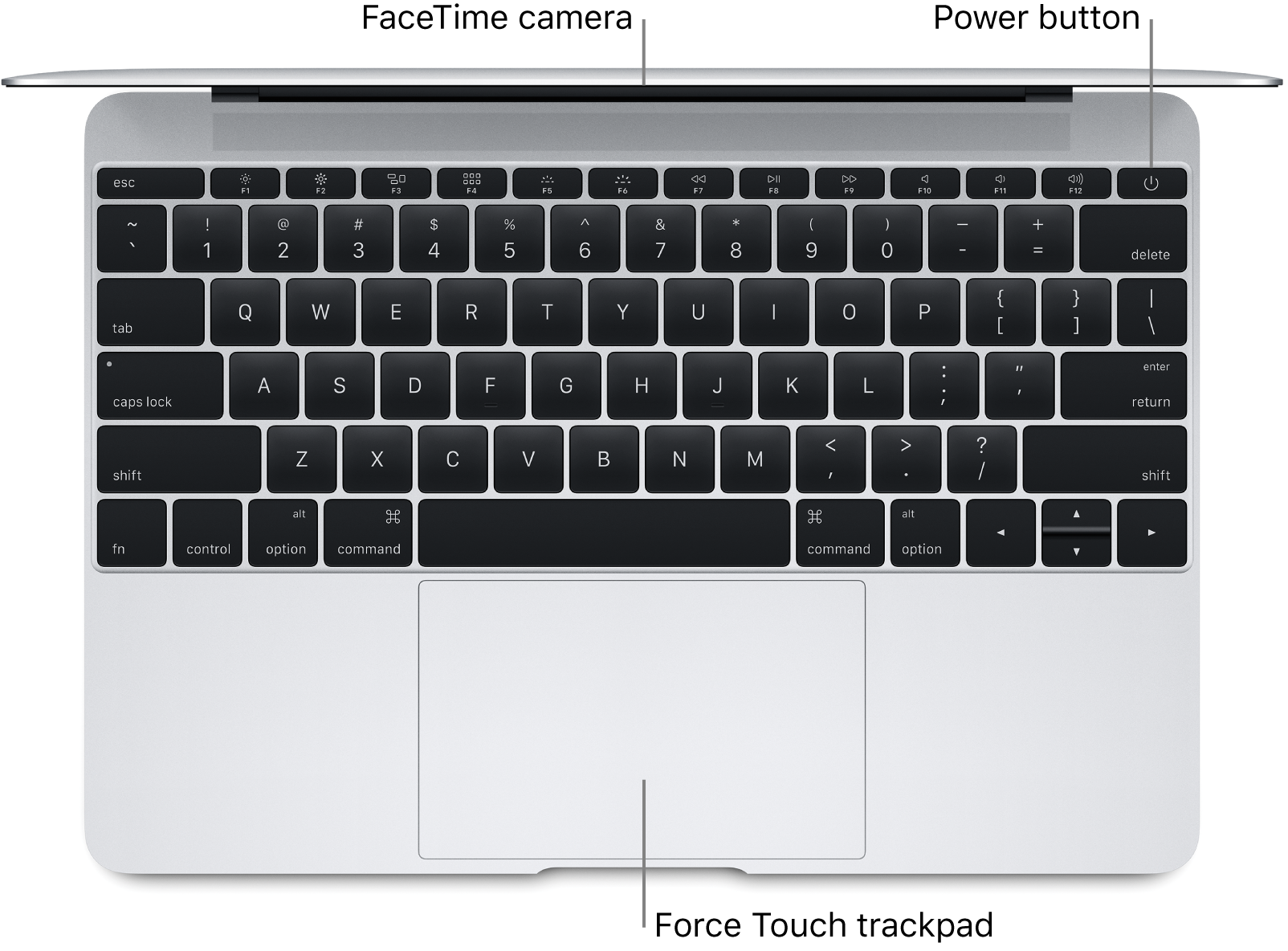 Looking down at an open MacBook, with callouts to the FaceTime camera, power button, and Force Touch trackpad.