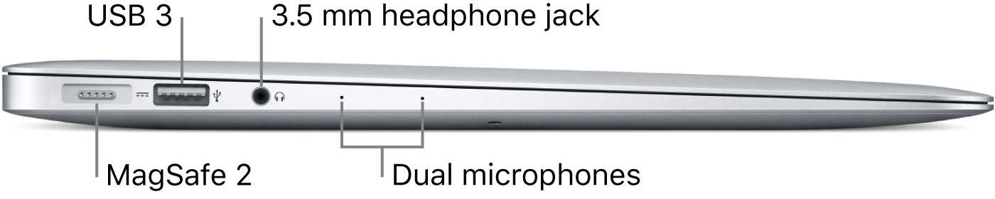 The left side view of a MacBook Air with callouts to the MagSafe 2 port, the USB 3 port, the 3.5 mm headphone jack, and the dual microphones.