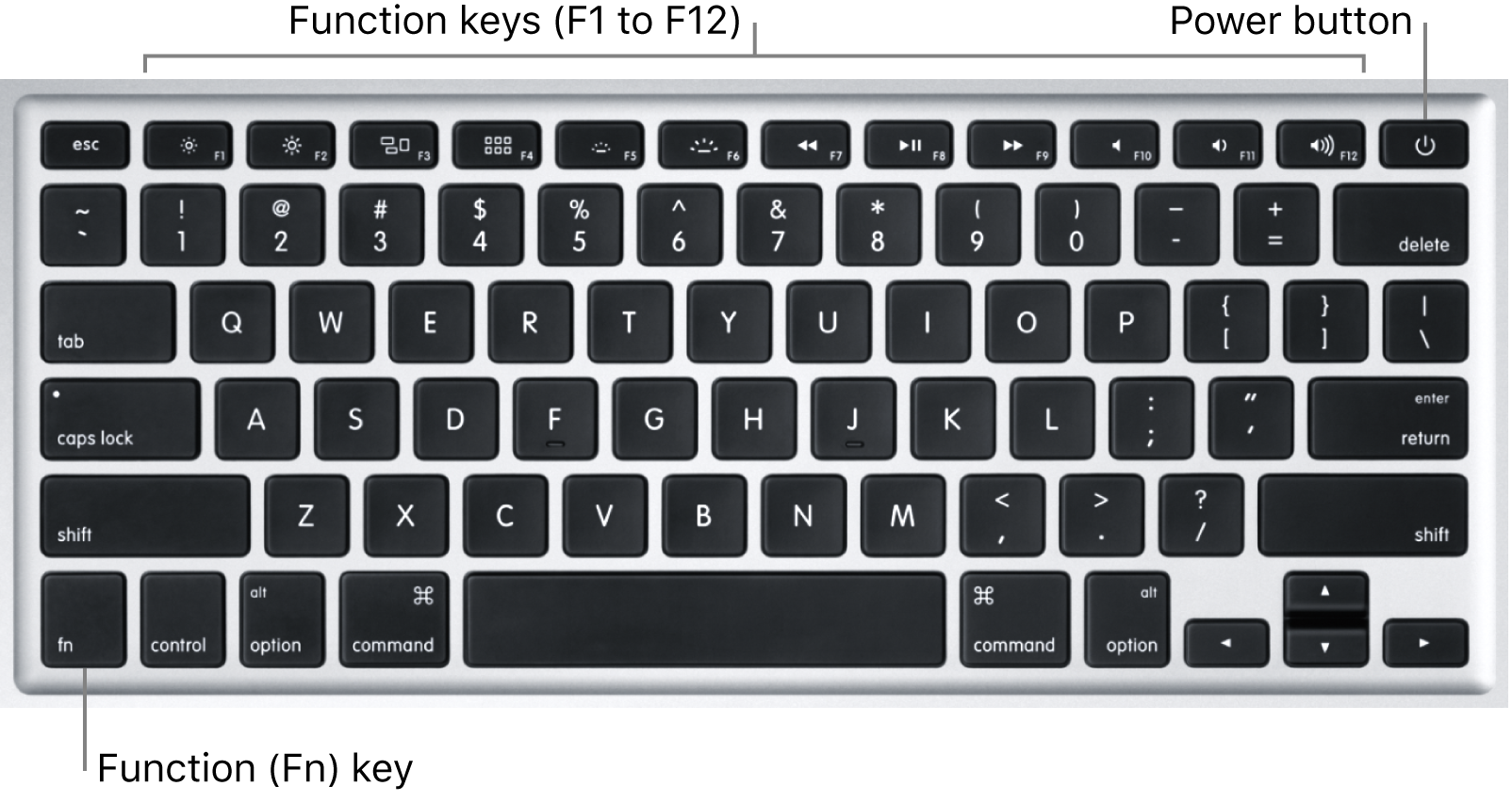 The MacBook Air keyboard showing the row of function keys and the power button across the top, and the Fn function key in the lower left corner.