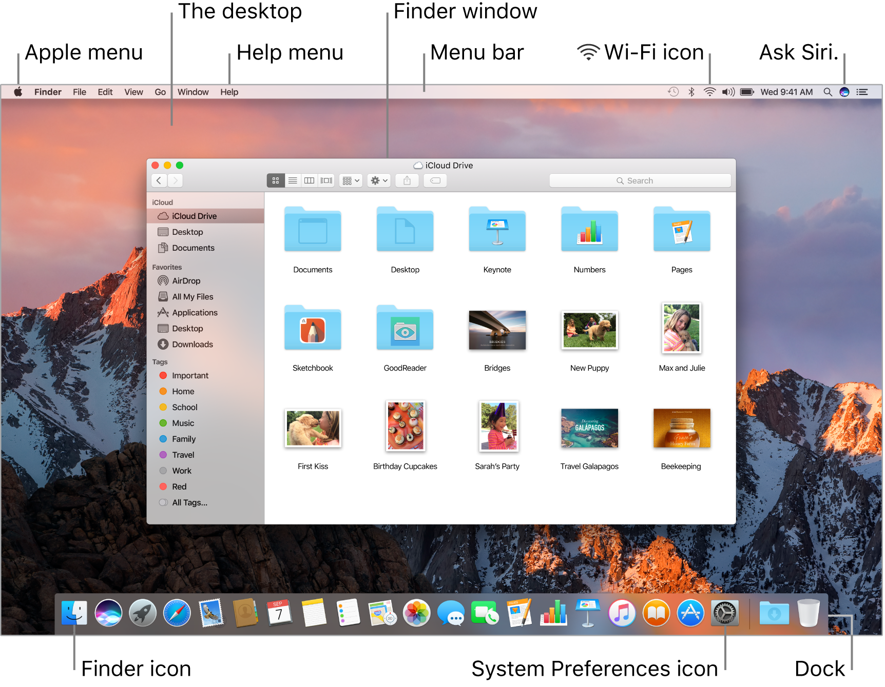 A MacBook Air screen calling out the Apple menu, desktop, Help menu, Finder window, menu bar, Wi-Fi status icon, Ask Siri icon, Finder icon, System Preferences icon, and the Dock.