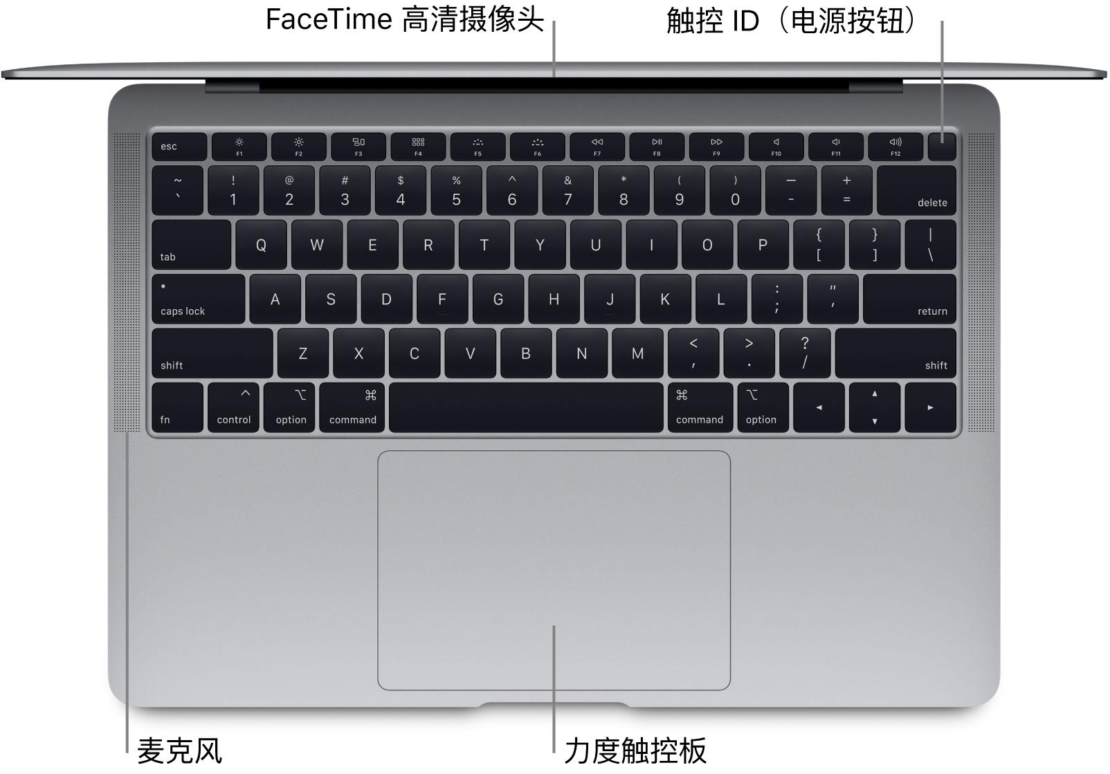 已开机的 MacBook Air 俯视图,标注有触控栏、FaceTime 高清摄像头、触控ID(电源按钮)、麦克风和力度触控板。