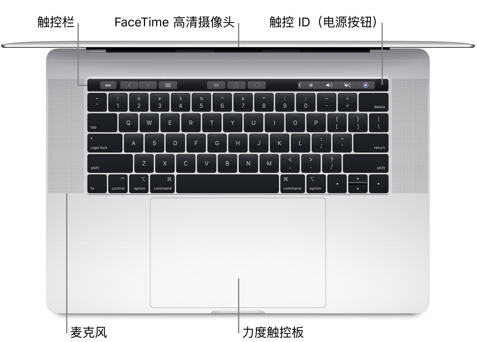 已开机的 MacBook Pro 俯视图,标注有触控栏、FaceTime 高清摄像头、触控ID(电源按钮)、麦克风和力度触控板。