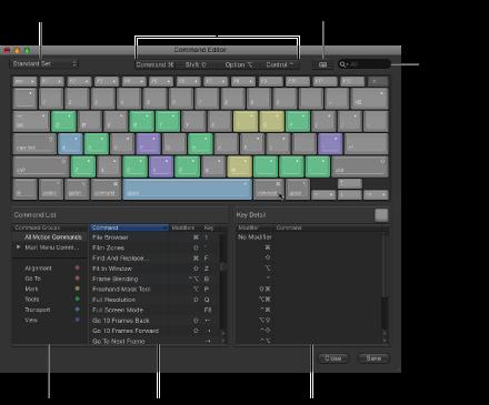 how to close a window on mac using keyboard